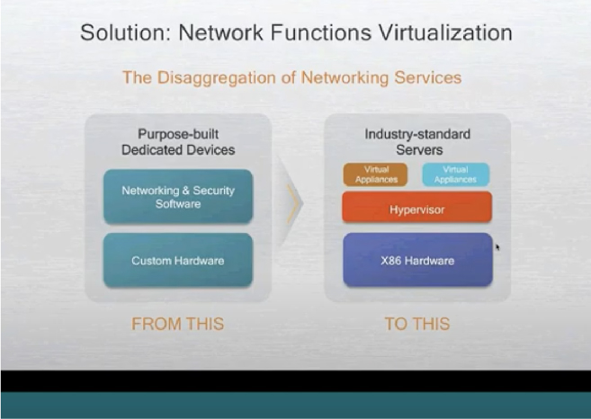 Making Networking and Security Cloud Relevant